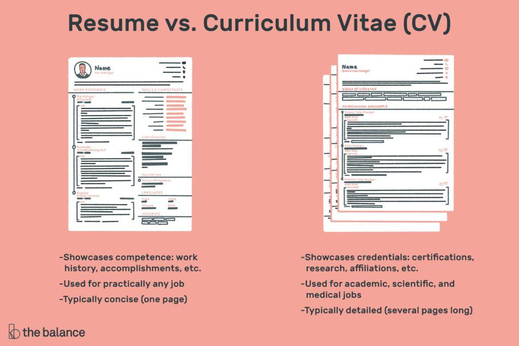 Sự khác biệt giữa CV và Resume