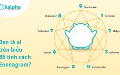Bạn là ai trên biểu đồ tính cách Enneagram?